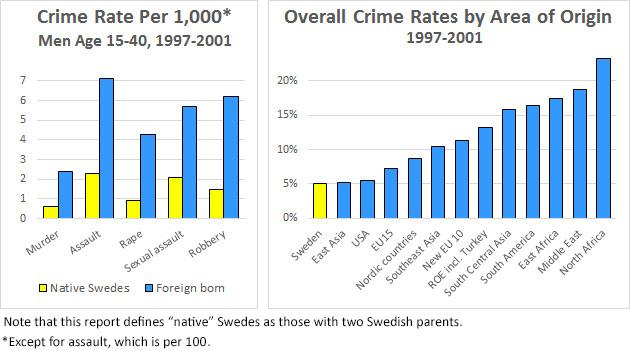 blog_crime_immigrants_sweden_2